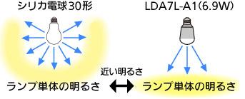 LED配向.png